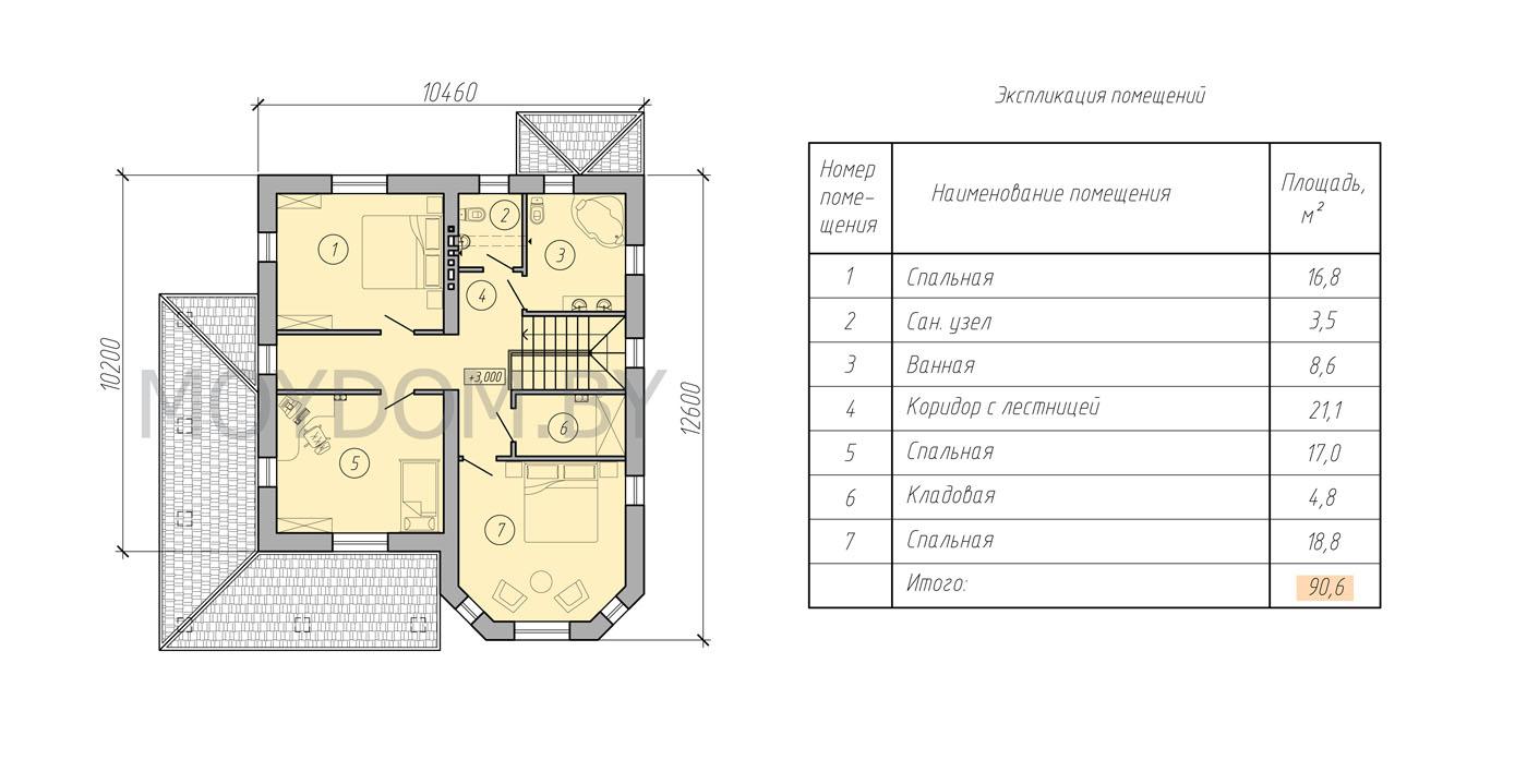 план дома 10 на 10 двухэтажного дома