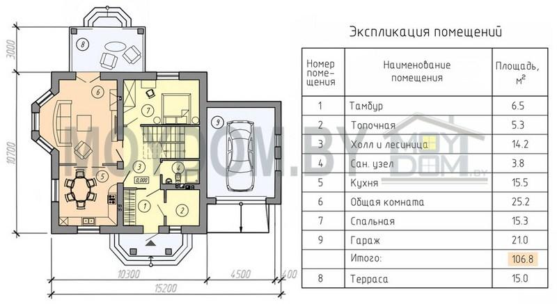 двухэтажный дом фотография планировка