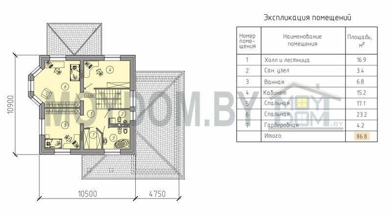 двухэтажный дом проект фотография планировка второй этаж
