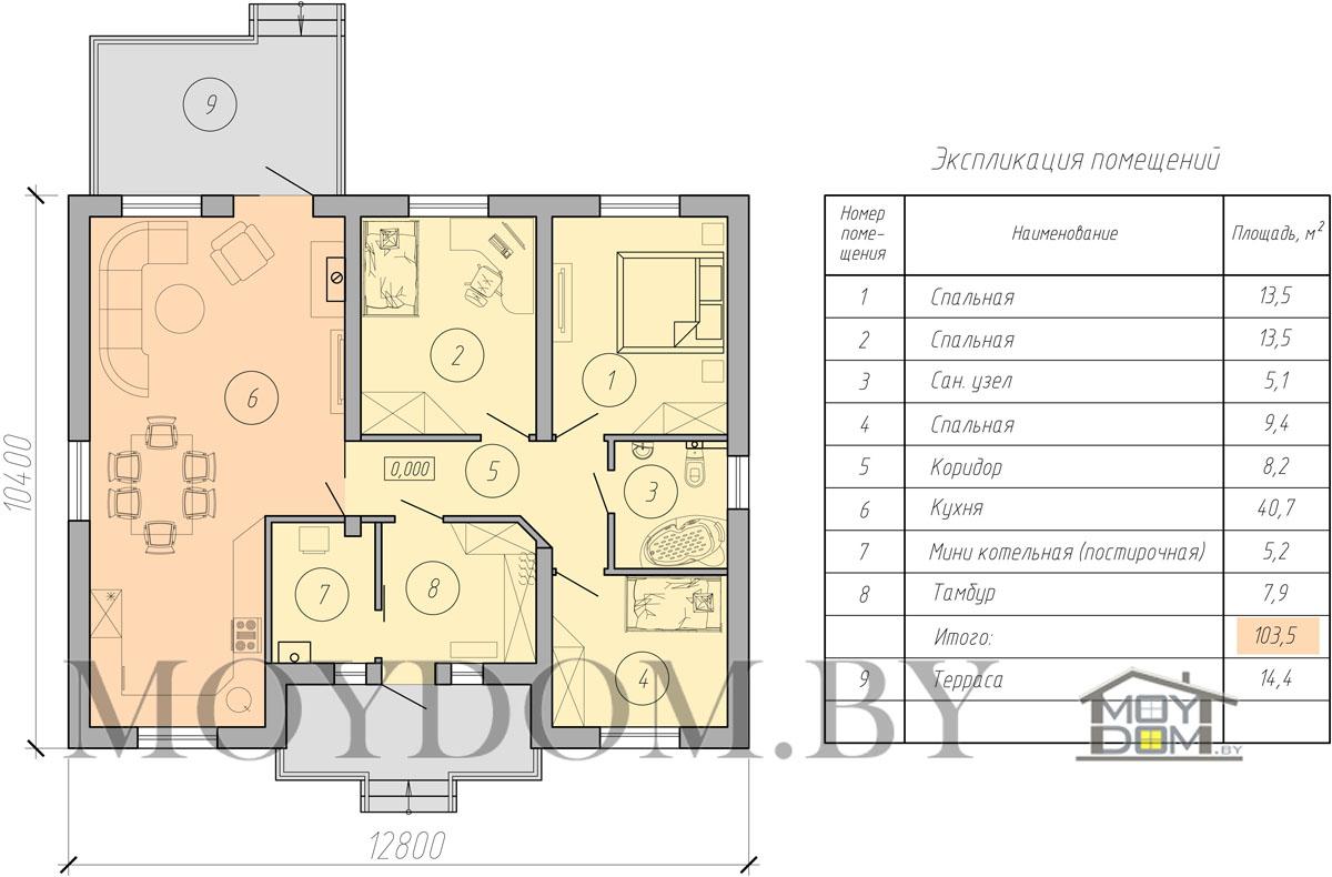 планы домов