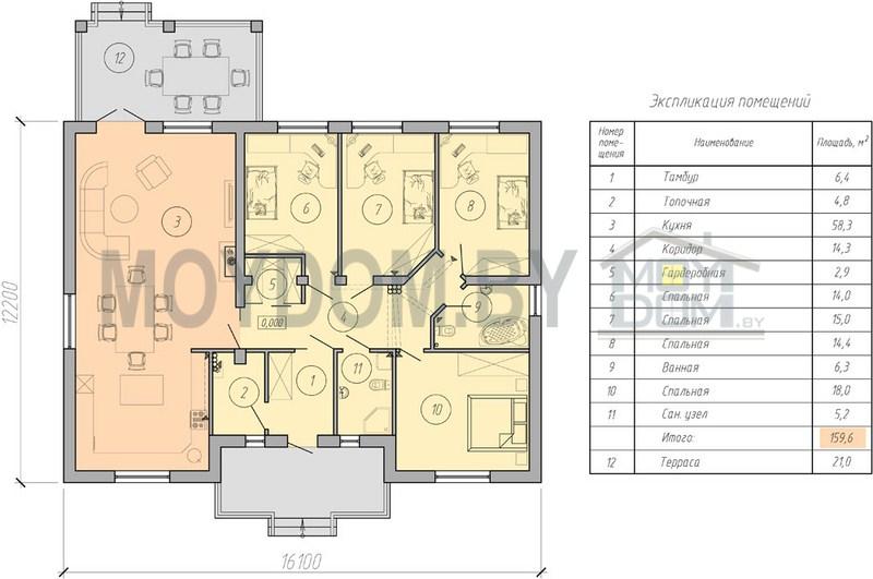 планировки одноэтажных домов