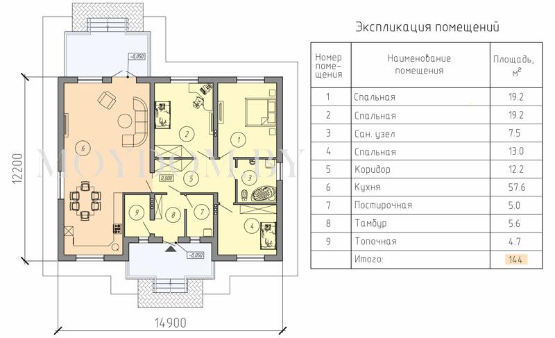 планировка домов