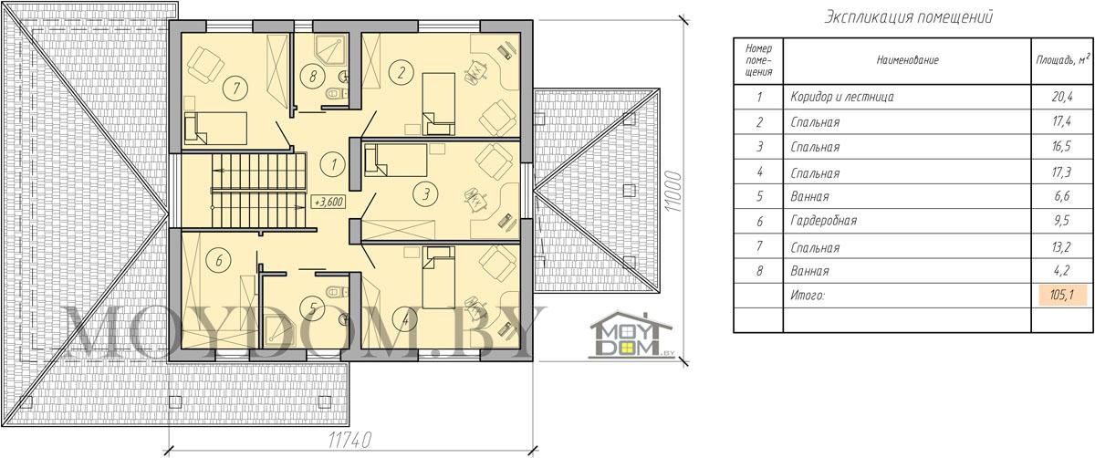 планировка двухэтажный дом с гаражом второй этаж