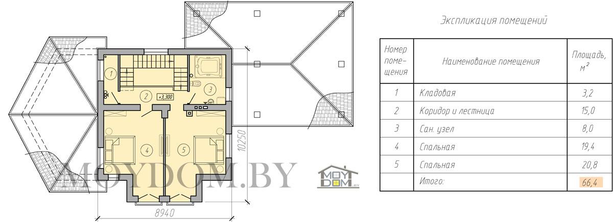 проект двухэтажного коттеджа второй этаж