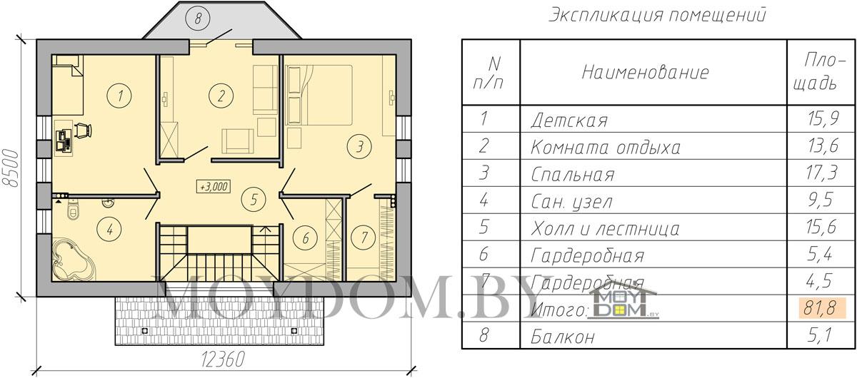 план мансардного дома второй этаж