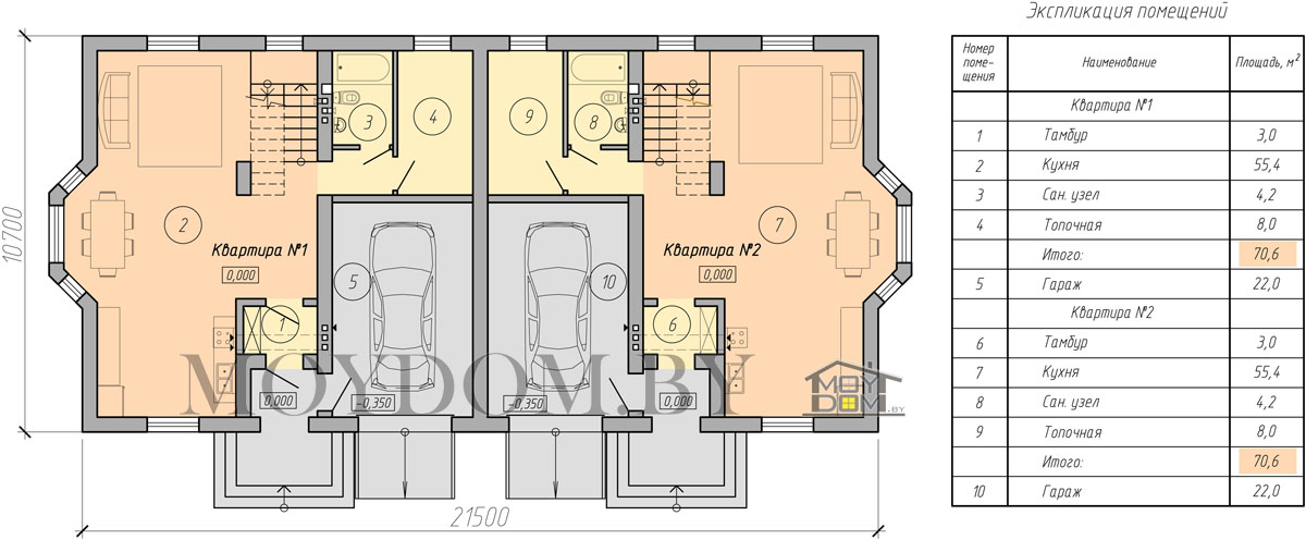 план двухэтажного блочного двухквартирного дома