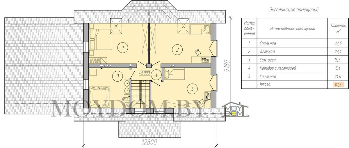 мансардный дом фото второй этаж